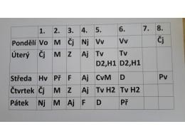 Informace k prvnímu týdnu školního roku
