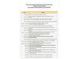Důležité informace - časový harmonogram přijímacího řízení na střední školy
