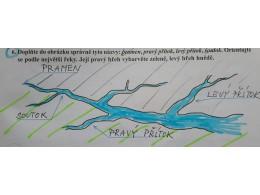 Prvouka - řeka